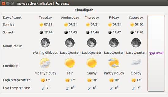 Weekly weather forecast on Ubuntu