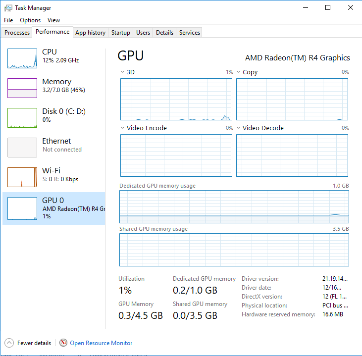 GPU Usage shown in Taskmanager