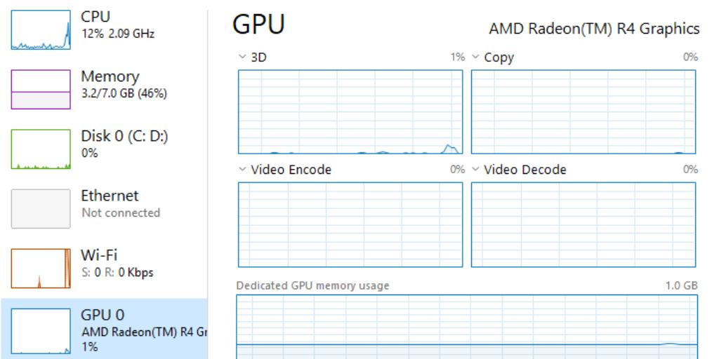 Windows GPU Usage