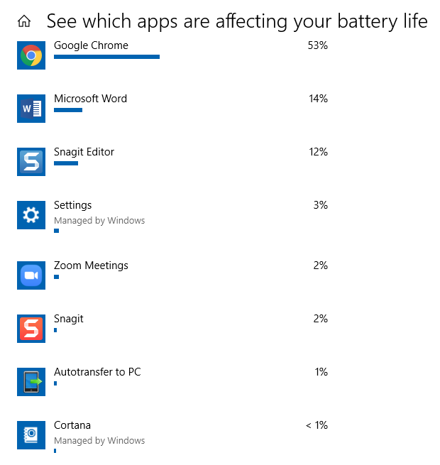 , How to reduce Notebook power consumption in Windows 10